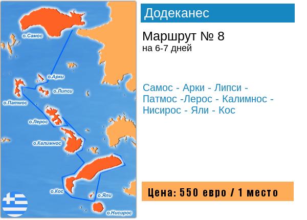 Яхтенный маршрут Додеканес Греция
