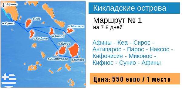 Круизы на яхте по Кикладским островам Греция