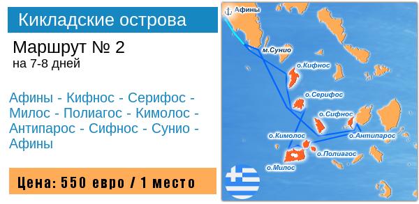 Яхтинг в Греции по Кикладским островам
