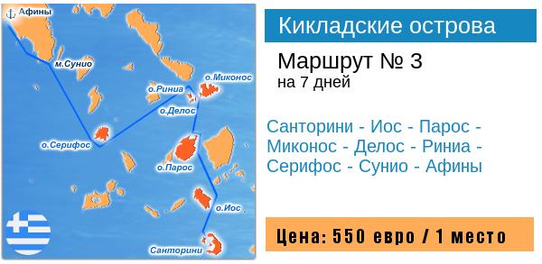 Туры на яхте по Греческим островам Киклады