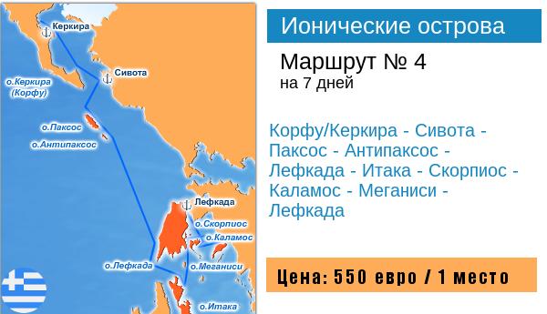 Круизы на яхте по ионическим островам Греции