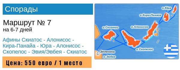 Яхтинг Спорады острова Греции