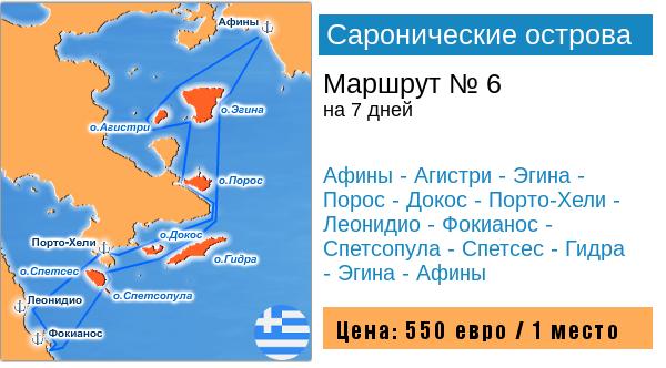 Яхтинг по Сароническим островам Греции